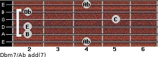 Dbm7/Ab add(7) guitar chord