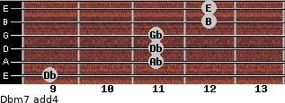 Dbm7(add4) for guitar on frets 9, 11, 11, 11, 12, 12
