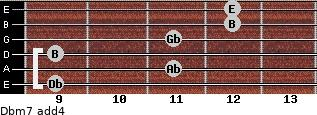 Dbm7(add4) for guitar on frets 9, 11, 9, 11, 12, 12
