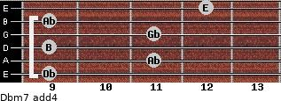 Dbm7(add4) for guitar on frets 9, 11, 9, 11, 9, 12