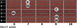 Dbm7(add4) for guitar on frets 9, 9, 6, 9, 7, 7