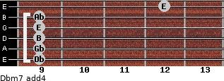 Dbm7(add4) for guitar on frets 9, 9, 9, 9, 9, 12