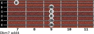 Dbm7(add4) for guitar on frets 9, 9, 9, 9, 9, 7