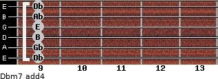 Dbm7(add4) for guitar on frets 9, 9, 9, 9, 9, 9