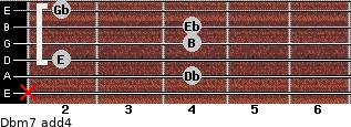 Dbm7(add4) for guitar on frets x, 4, 2, 4, 4, 2