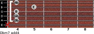 Dbm7(add4) for guitar on frets x, 4, 4, 4, 5, 4