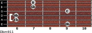Dbm9/11 for guitar on frets 9, 6, 6, 9, 7, 7