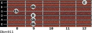 Dbm9/11 for guitar on frets 9, 9, 9, 8, 9, 12