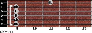 Dbm9/11 for guitar on frets 9, 9, 9, 9, 9, 11