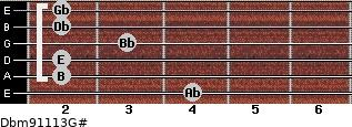 Dbm9/11/13/G# for guitar on frets 4, 2, 2, 3, 2, 2