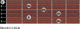 Dbm9/11/13/G# for guitar on frets 4, 2, 4, 3, 2, 0