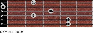 Dbm9/11/13/G# for guitar on frets 4, 4, 2, 3, 0, 2