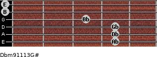 Dbm9/11/13/G# for guitar on frets 4, 4, 4, 3, 0, 0