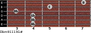 Dbm9/11/13/G# for guitar on frets 4, 4, 4, 3, 5, 7