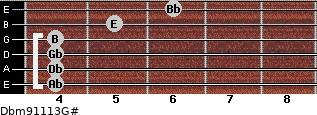 Dbm9/11/13/G# for guitar on frets 4, 4, 4, 4, 5, 6