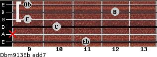 Dbm9/13/Eb add(7) guitar chord