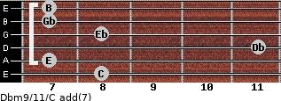 Dbm9/11/C add(7) guitar chord