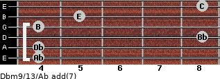 Dbm9/13/Ab add(7) guitar chord