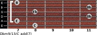 Dbm9/13/C add(7) guitar chord