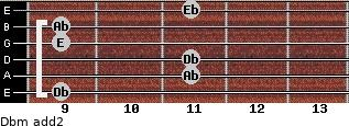 Dbm add(2) guitar chord