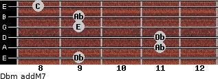 Dbm(addM7) for guitar on frets 9, 11, 11, 9, 9, 8