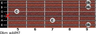 Dbm(addM7) for guitar on frets 9, 7, x, 5, 9, 9