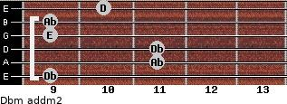 Dbm add(m2) guitar chord