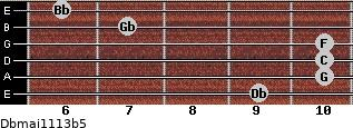 Dbmaj11/13b5 for guitar on frets 9, 10, 10, 10, 7, 6