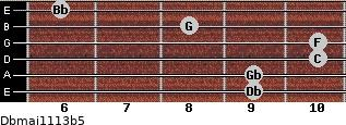 Dbmaj11/13b5 for guitar on frets 9, 9, 10, 10, 8, 6