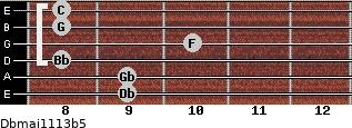 Dbmaj11/13b5 for guitar on frets 9, 9, 8, 10, 8, 8
