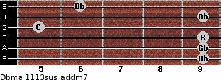 Dbmaj11/13sus add(m7) guitar chord