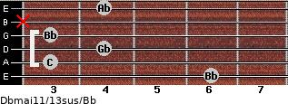 Dbmaj11/13sus/Bb for guitar on frets 6, 3, 4, 3, x, 4