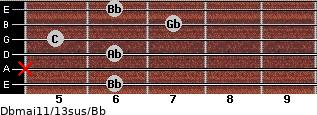 Dbmaj11/13sus/Bb for guitar on frets 6, x, 6, 5, 7, 6