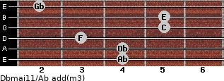 Dbmaj11/Ab add(m3) guitar chord
