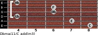 Dbmaj11/C add(m3) guitar chord