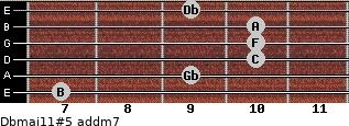 Dbmaj11#5 add(m7) guitar chord