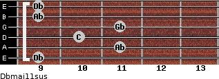 Dbmaj11sus for guitar on frets 9, 11, 10, 11, 9, 9