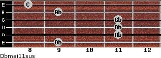 Dbmaj11sus for guitar on frets 9, 11, 11, 11, 9, 8