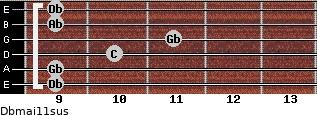 Dbmaj11sus for guitar on frets 9, 9, 10, 11, 9, 9