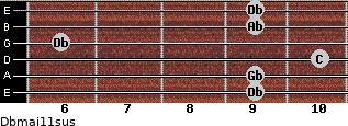 Dbmaj11sus for guitar on frets 9, 9, 10, 6, 9, 9