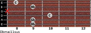 Dbmaj11sus for guitar on frets 9, 9, 10, x, 9, 8