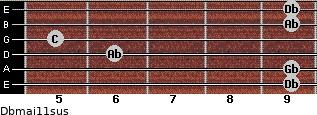 Dbmaj11sus for guitar on frets 9, 9, 6, 5, 9, 9