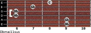 Dbmaj11sus for guitar on frets 9, 9, 6, 6, 7, 8