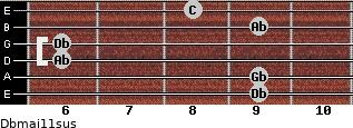Dbmaj11sus for guitar on frets 9, 9, 6, 6, 9, 8