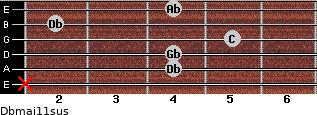 Dbmaj11sus for guitar on frets x, 4, 4, 5, 2, 4