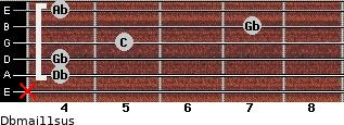 Dbmaj11sus for guitar on frets x, 4, 4, 5, 7, 4