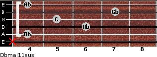 Dbmaj11sus for guitar on frets x, 4, 6, 5, 7, 4