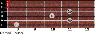 Dbmaj11sus/C for guitar on frets 8, 11, 10, 11, x, x