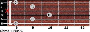 Dbmaj11sus/C for guitar on frets 8, 9, 10, x, 9, 8