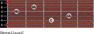 Dbmaj11sus/C for guitar on frets x, 3, 4, 1, 2, x
